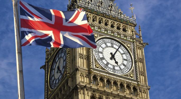 5 British Blue Chips For Your Portfolio