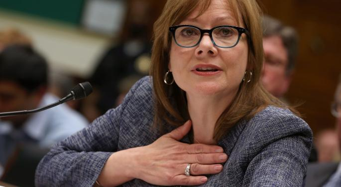 What Is The Markets Opinion On GM And Mary Barra's Testimony?