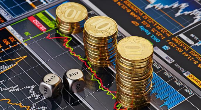 EUR/USD: Technical Long