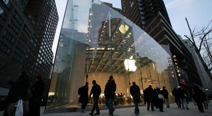 When is Apple Cheap?