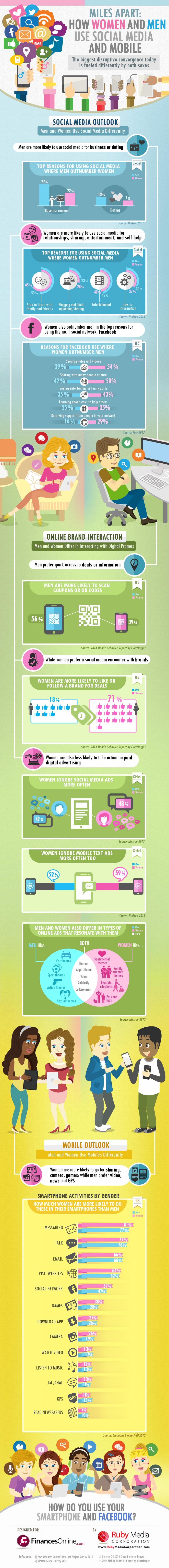 women-social-media-infographic_1.jpg