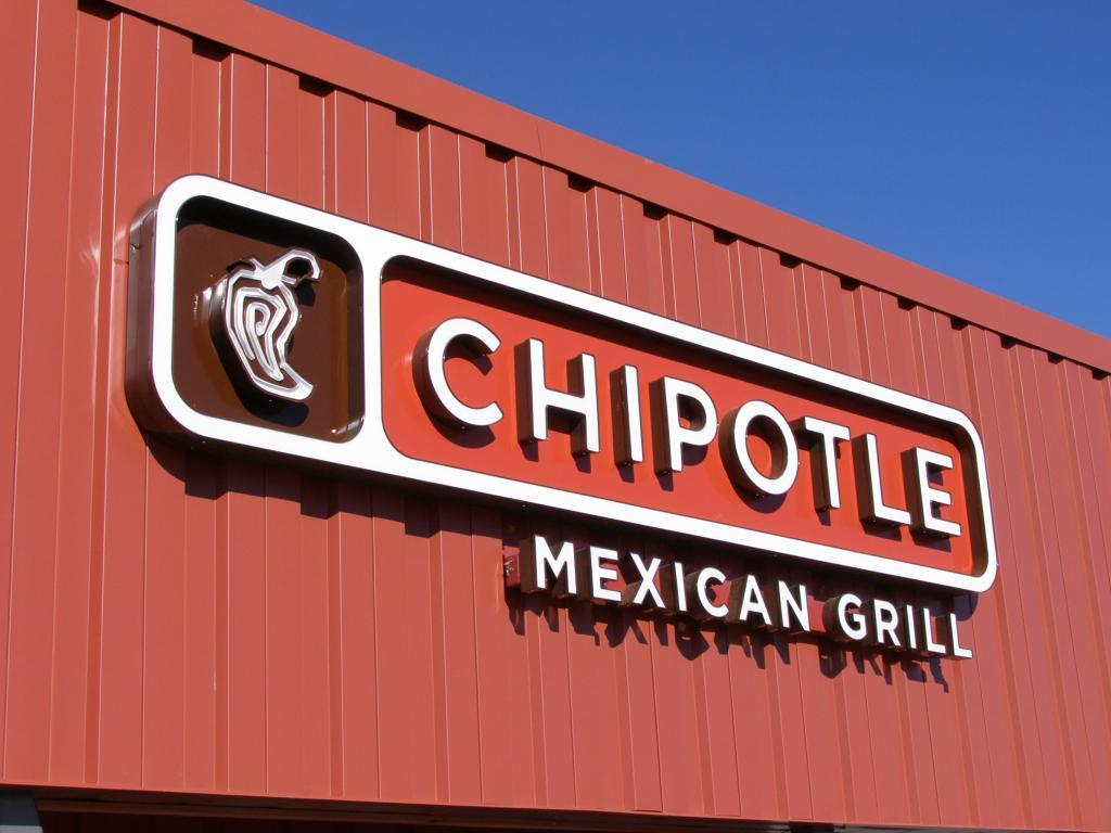 Chipotle Mexican Grill, Inc. (CMG)