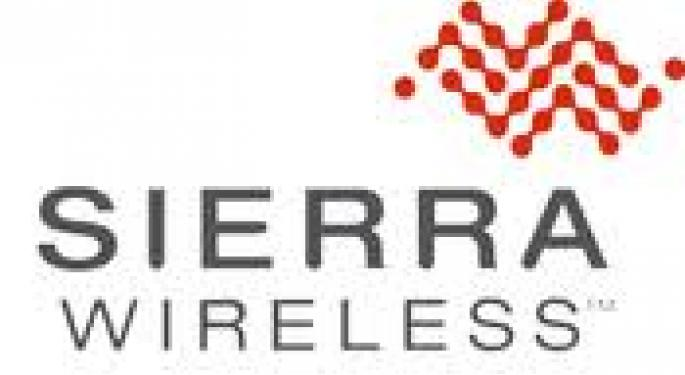 Sierra Wireless Rises On Upgrade In Rating