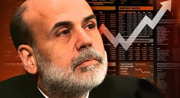 Risk-On Trades Dominate Before FOMC Release Wednesday