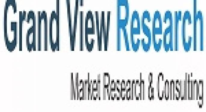 Food Colorants Market Worth Will Be $2.46 Billion By 2020: Grand View Research, Inc.