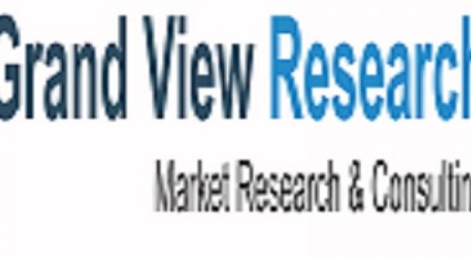 World Unified Communication Market Analysis And Segment Forecasts To 2020 By Grand View Research, Inc