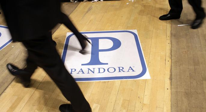 Pandora Media Inc Rallies Strongly To Resistance