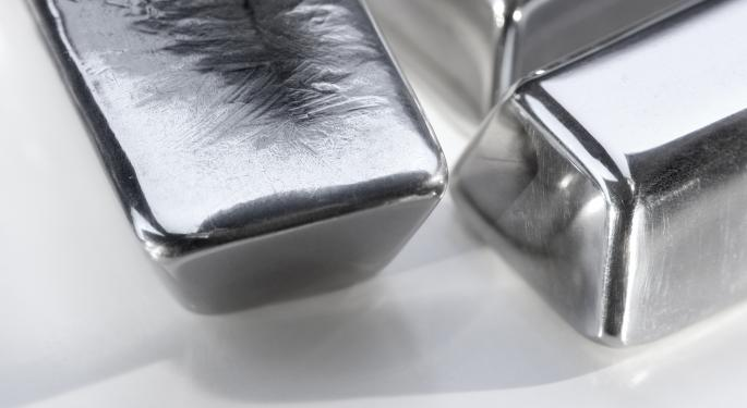 United Kingdom, Silver And MLP ETFs To Watch This Week