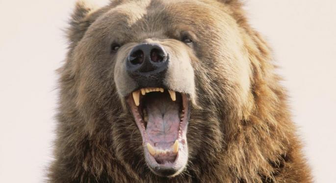 Poll: Did A Bear Market Just Begin?