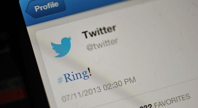 3 ETFs That Will Buy Twitter