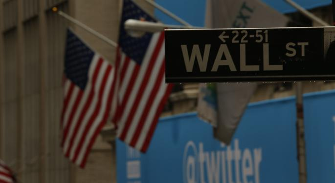 Morgan Stanley: The Bull, Bear And Base Case For Twitter After Earnings