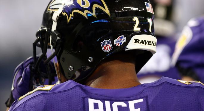 What The Ray Rice Video Means For Under Armour Inc.