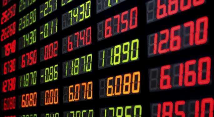 Options Traders Beware: Both Bulls And Bears Lack Conviction