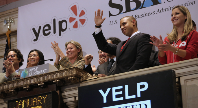 Should Investors Buy Yelp Into Earnings?