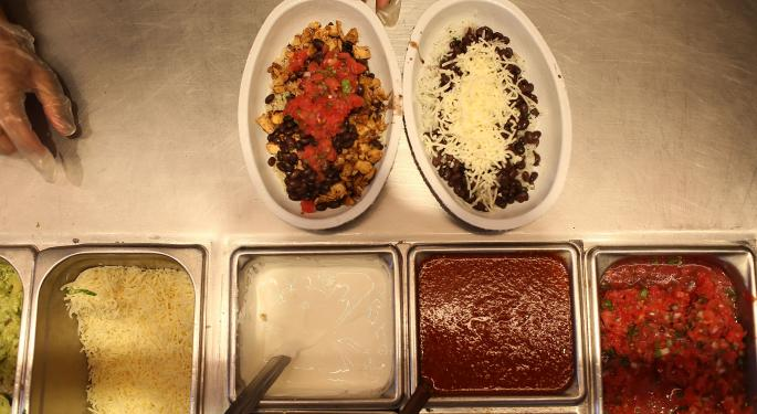 Bulls, Bears Hungry For Chipotle