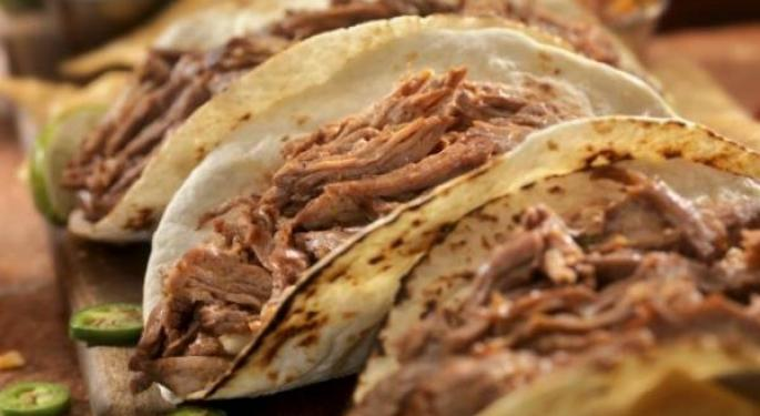 Wedbush Raises Target On Chipotle From $620 To $740