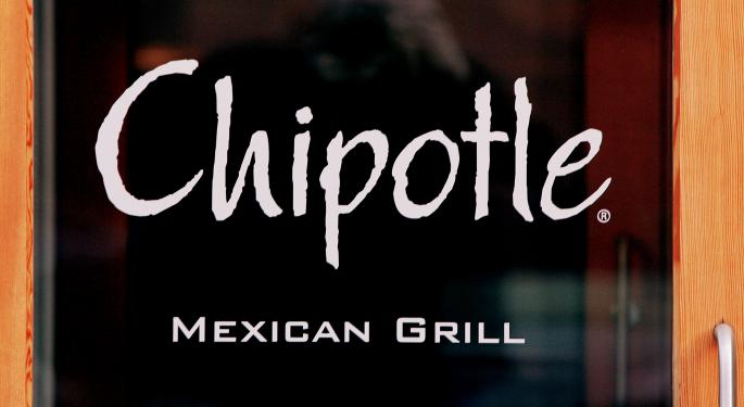 Consolidation In Chipotle Mexican Grill Continues