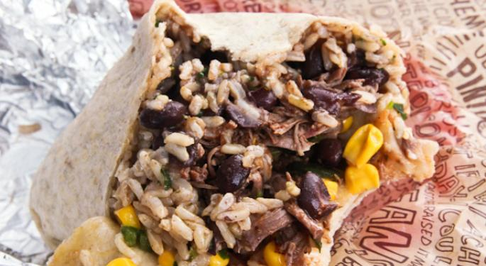 Analyst: Chipotle Is Successful Because It Sticks To What Works Giant, Tasty Burritos