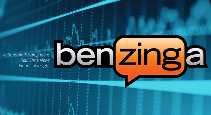 Benzinga News, Now In Widget Form