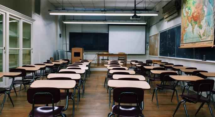 Authorities Fail To Find Widespread Wrongdoing By RYB Education Teachers, Company Says