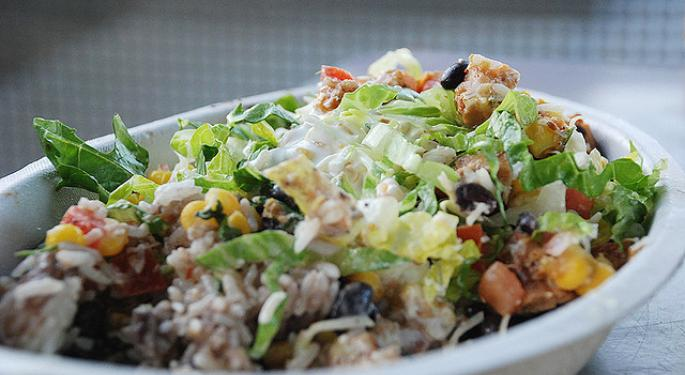 Chipotle Q4 Conference Call: A Chronological Review
