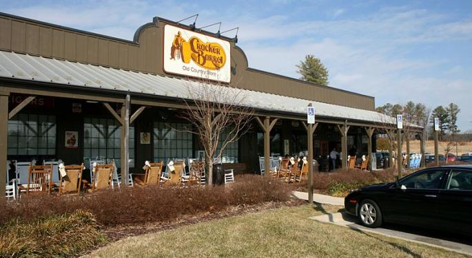 Cracker Barrel's 10 Straight Quarters Of Higher Comps Led Argus To Upgrade