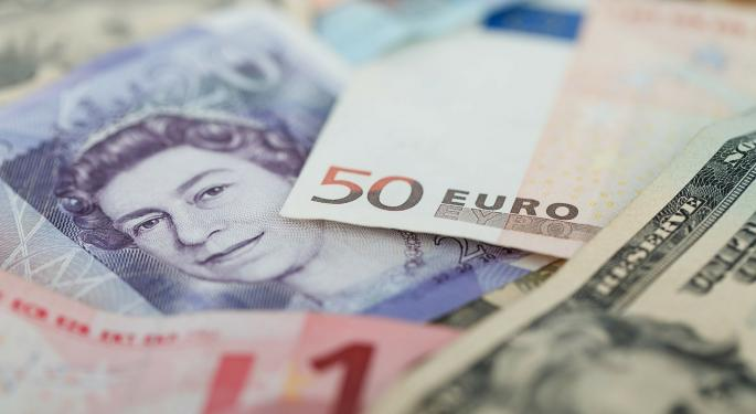 SNP Investments Lays Out the Case for Options On The GBP/USD