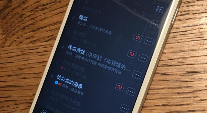 Positives And Negatives From The NetEase Q2 Print