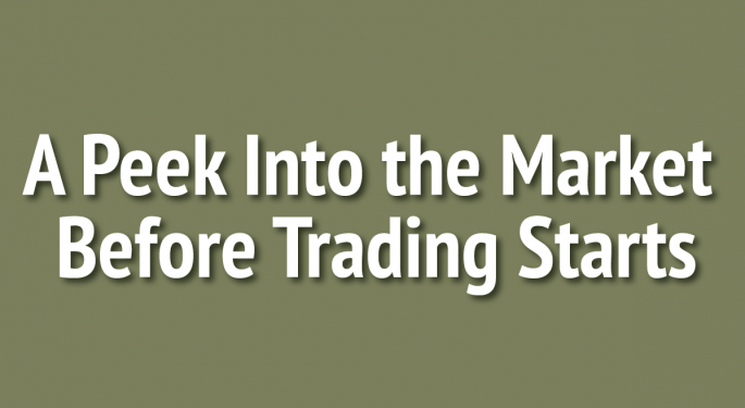A Peek Into The Markets: U.S. Stock Futures Edge Higher; Michael Kors Issues Weak Outlook