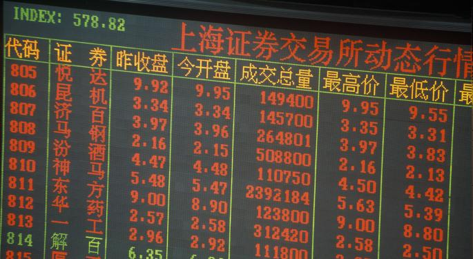 New Way to Invest in Chinese Stocks ASHR, FXI, CHNA, PEK