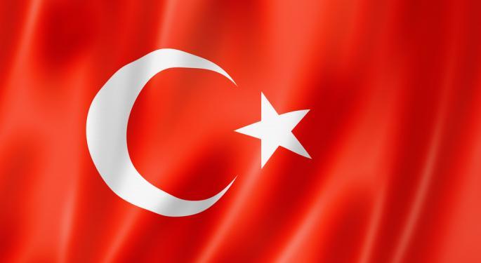 Turkey ETF Breaking Out