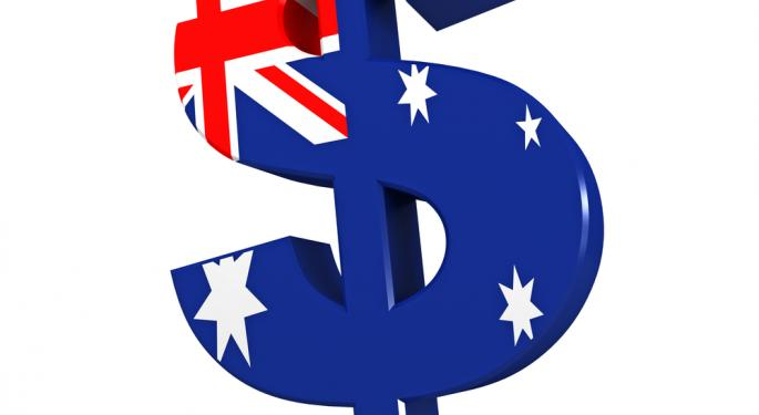 AUD / USD – Keen to Test the Resistance Level at 1.04 Again