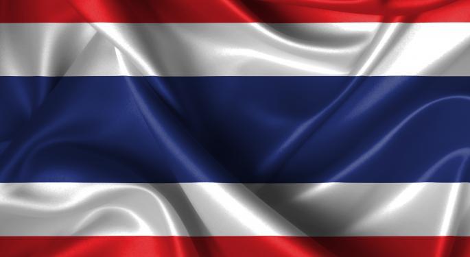 Thailand ETF Embodies New World Order