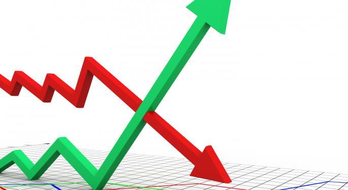 Mid-Morning Market Update: Markets Rise; Bank of America Profit Beats Estimates