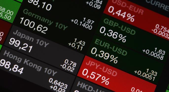 Market Wrap For Wednesday, July 31: Stocks Mostly Unchanged Despite Upbeat Data