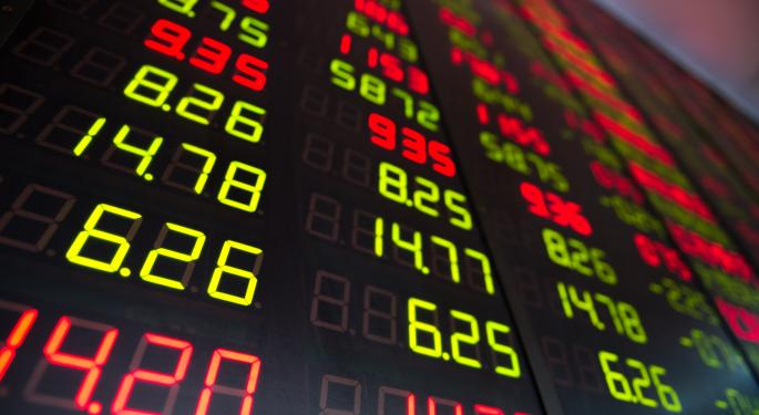 Mid-Day Market Update: Fossil Drops On Downbeat Outlook; SunOpta Shares Gain