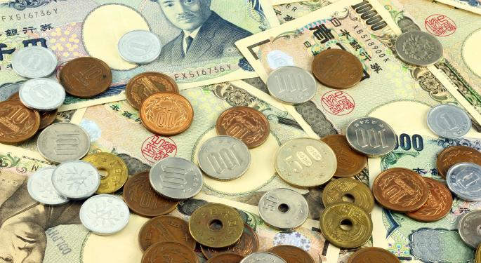 David Rodriguez, Quantitative Strategist at DailyFX, Comments on the Bank of Japan