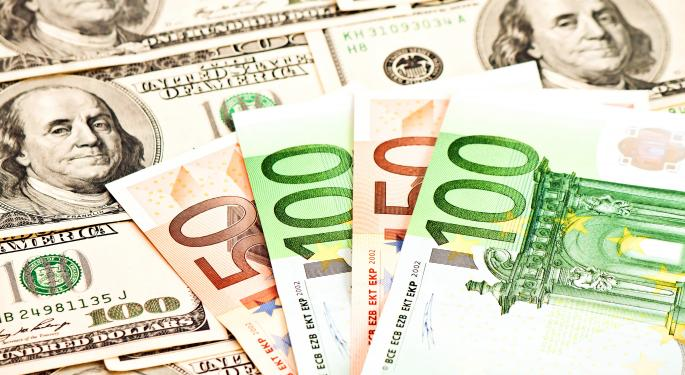 Euro Loses Ground To Dollar