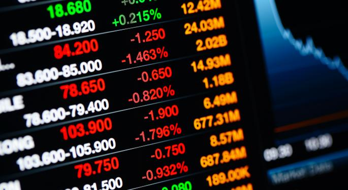 Mid-Day Market Update: Campbell Soup Slides After Weak Forecast; InterMune Shares Spike Higher