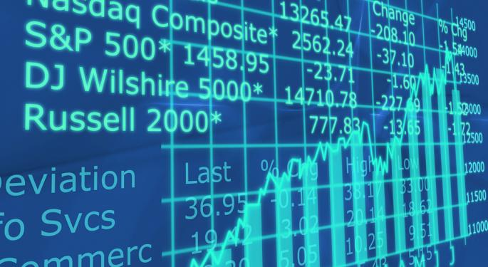 Option Trades At Bull Market Tipping Point