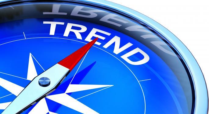 Andrew Keene of KeeneOnTheMarket.com Talks Market Trends, Stocks To Day Trade