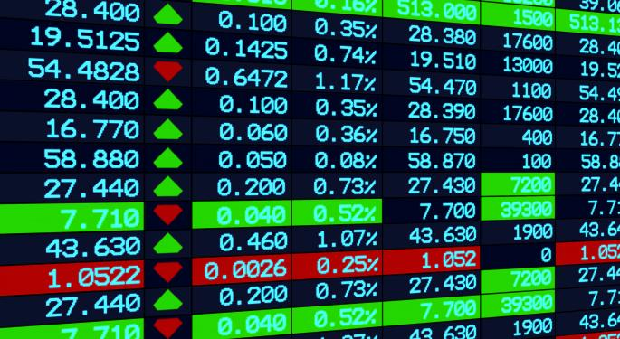 Mid-Day Market Update: Gogo Surges On Upbeat Results; Core Laboratories Shares Slide