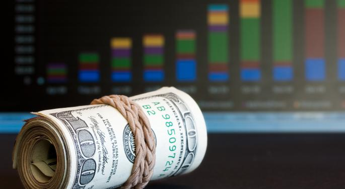 Benzinga Options Outlook for the Week of July 8: Sentiment to the Long Side
