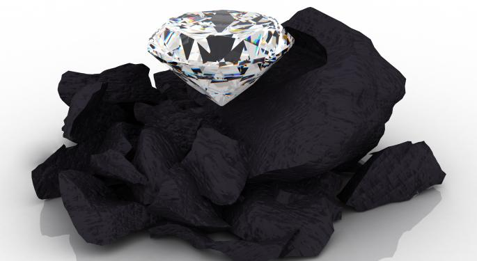 For One Day, Coal ETF is a Diamond