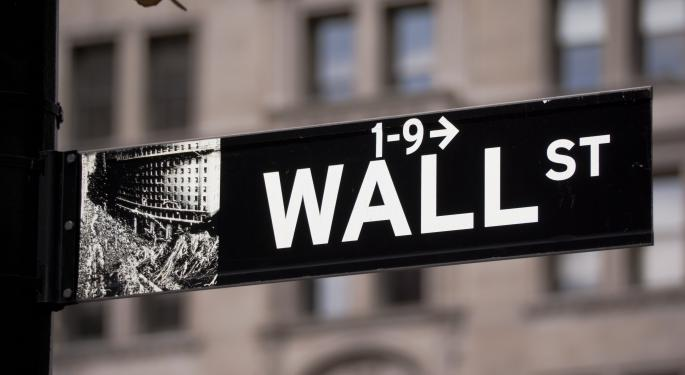 Market Wrap For Thursday, September 19: Markets Tick Down As Investors Prepare For Quadruple Witching