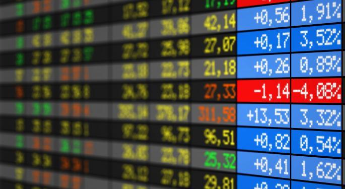 Mid-Morning Market Update: Markets Mostly Flat; Lululemon Profit Beats Estimates