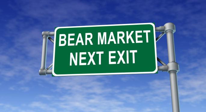 Nikkei Within Breathing Distance of Bear Market Territory as Index Falls Below Key 13,000 Level