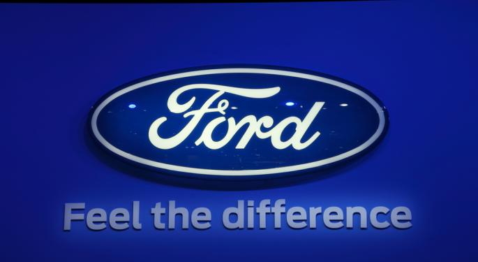 Financial Astrology: Ford Motor Company