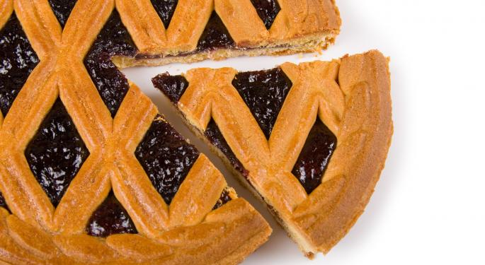 April's Top EM Mutual Funds Show It's Time For Some PIE
