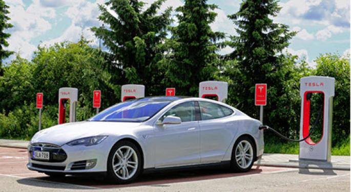 Tesla Earnings Tend To Beat, But Will Product Pledge Deliver?